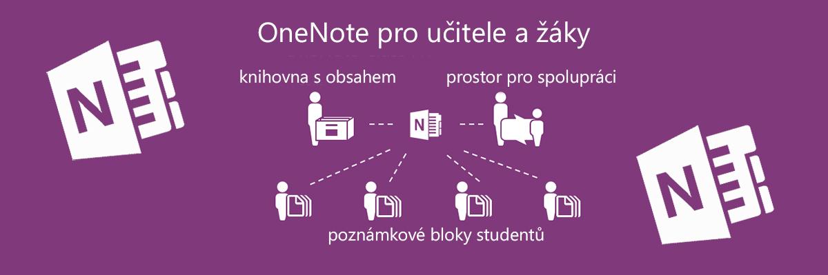 OneNote pro učitele a žáky